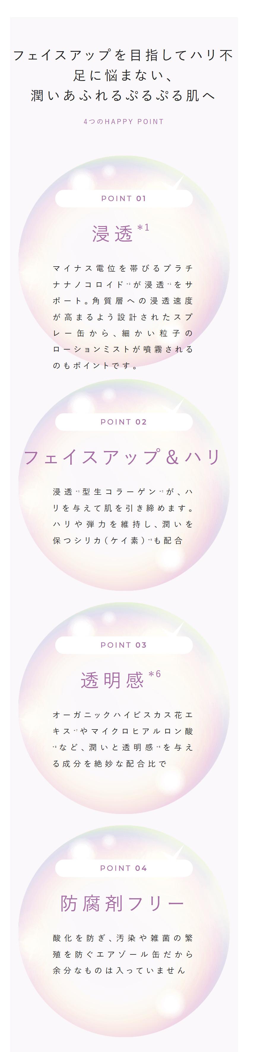 MeeW ミーウ プラチナコラーゲンミスト【高機能ローションミスト】